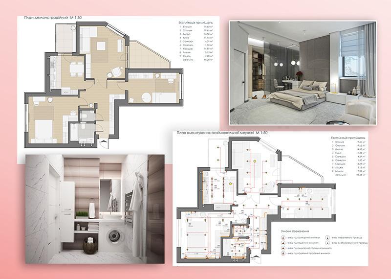 планування-дизайну-своєї-квартири