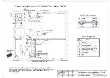 11. план розміщення електрообладнання 1-го поверху
