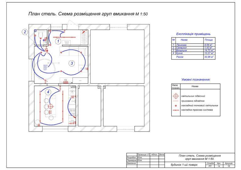 14. План стель. Схема груп вмикання 1-го поверху.