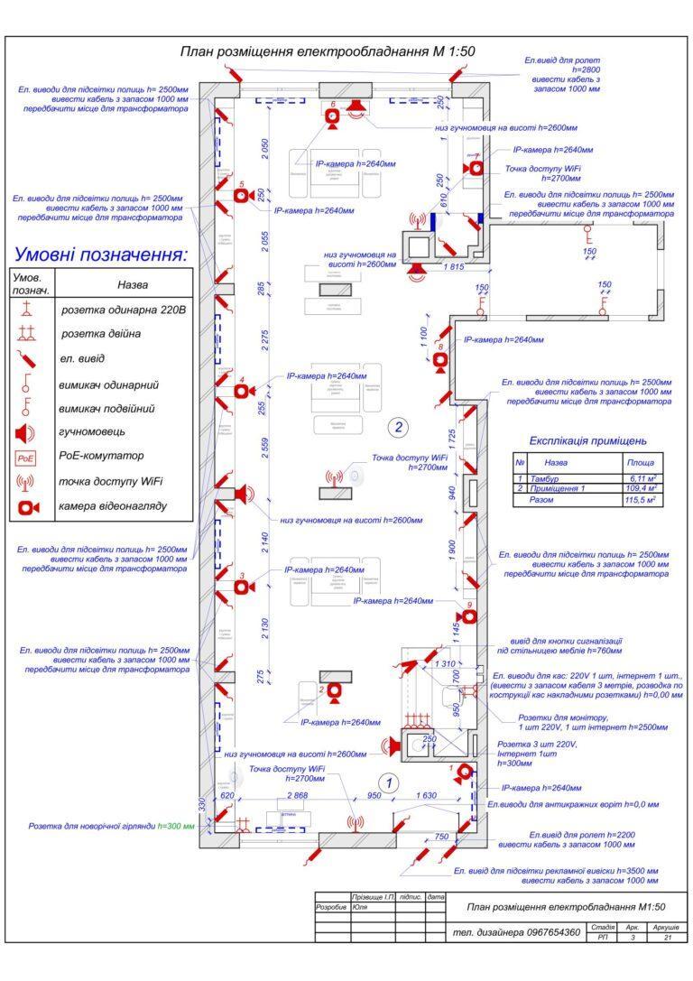 2. План розміщення електрообладнання.
