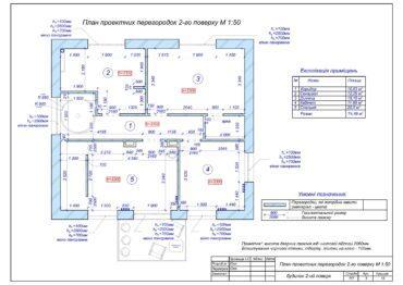 4. План проектних перегородок 2-го поверху.