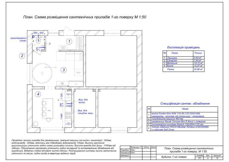 6. План сантехнічних приладів 1-го поверху.