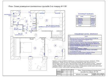 6. План сантехнічних приладів 2-го поверху.