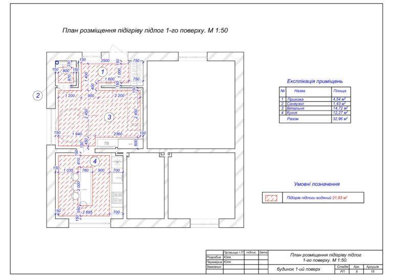 8. План розміщення підінріву підлог 1-го поверху.